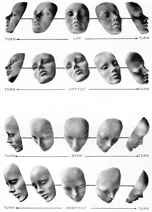 Giving head positions
