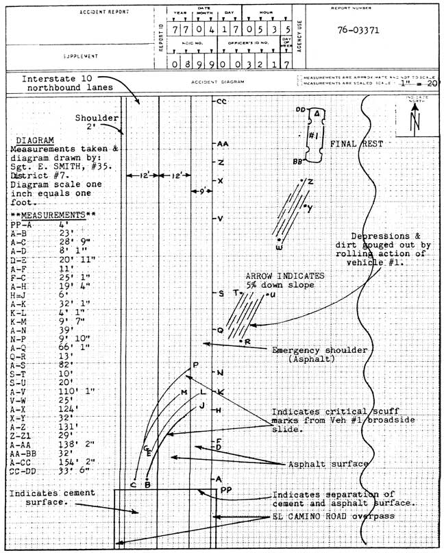 DIAGRAM :: Accident Report Form (Continued)