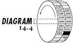 diagram    tokyo records  duplex pendulum seismograph