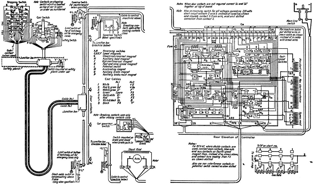 lift control panel wiring diagram   33 wiring diagram